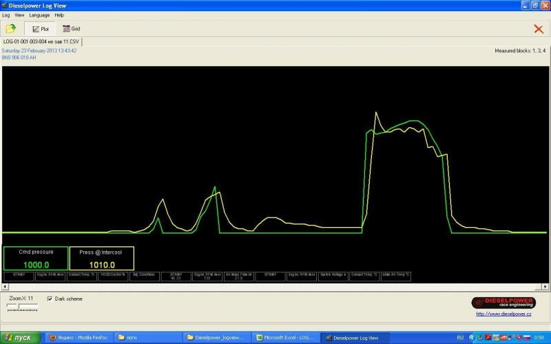 VAG Com диагностика. Как проверить давление турбины Audi TT (8N) Coupe рис. 1